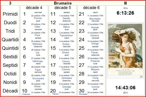 Brumaire.jpg