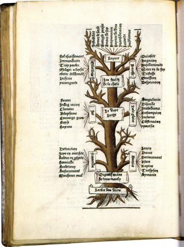 arbre vertus 1.jpg