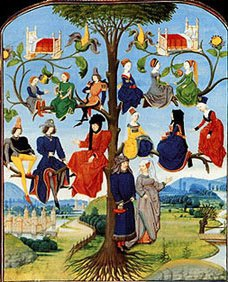 arbre genealogique Somme rurale.jpg