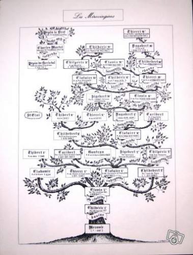 arbre genealogique merovingiens.jpg