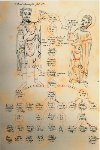 arbre généalogique,histoire de l'arbre généalogique,beaux arbres généalogiques